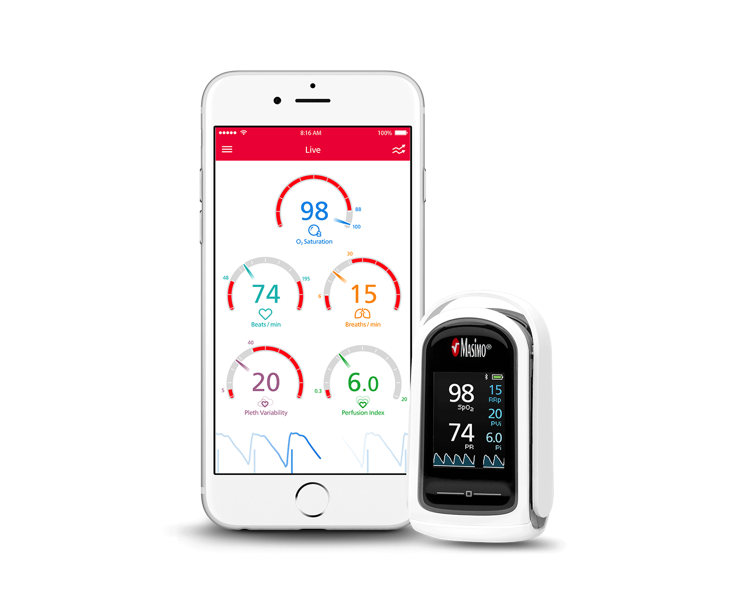 Masimo Personal Health - MightySat Product Feature